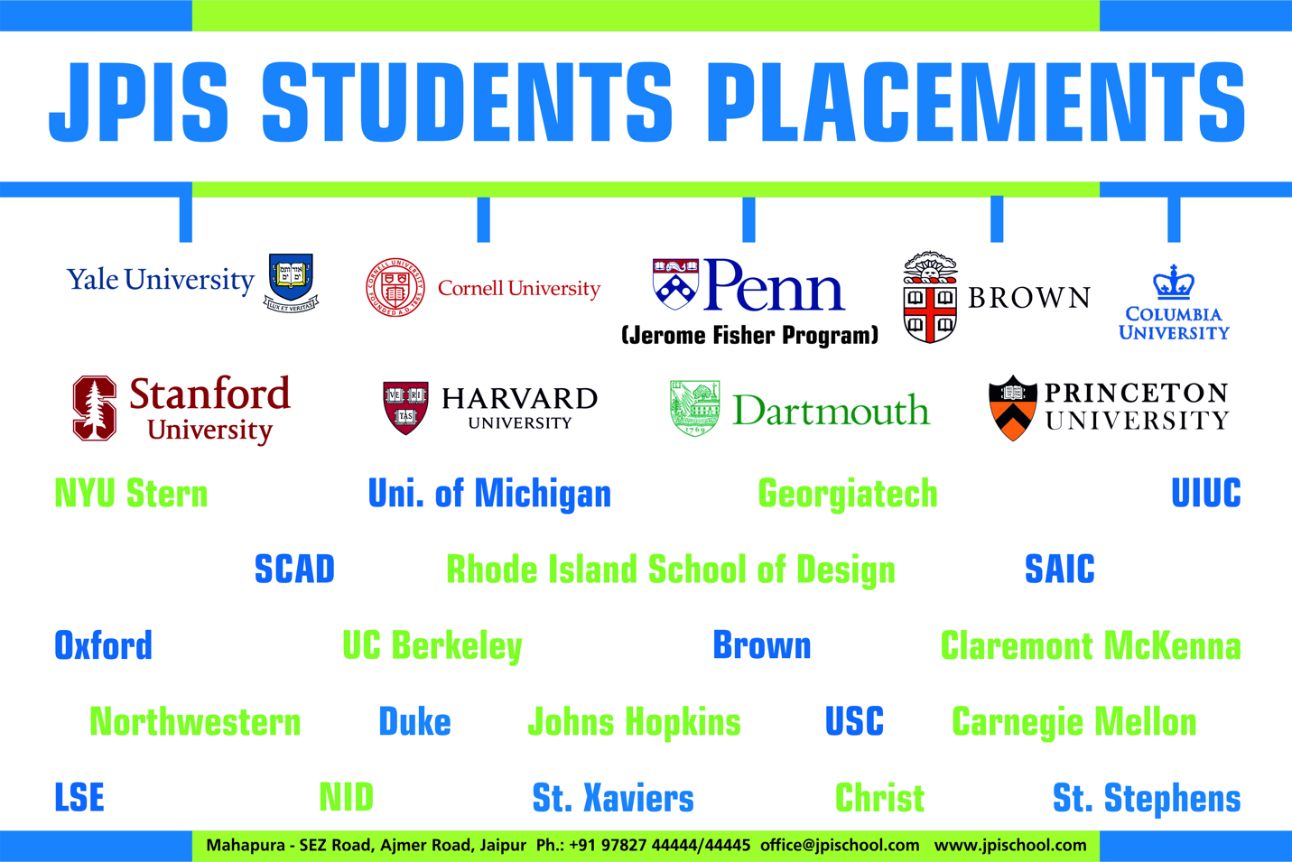 JPIS Students Placements 1